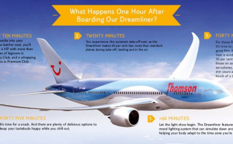 What Happens One Hour After Boarding Our Dreamliner