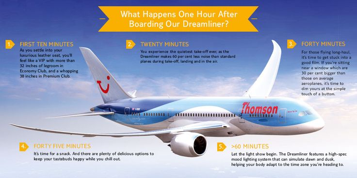 What Happens One Hour After Boarding Our Dreamliner - TUI